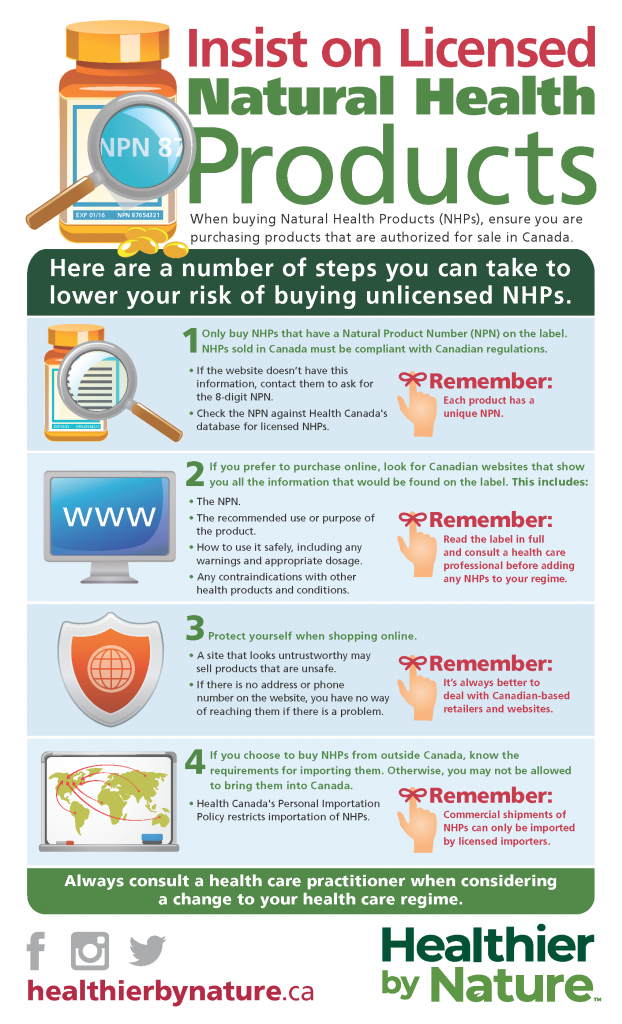A list of steps on how to lower risk of buying unlicensed NHPs